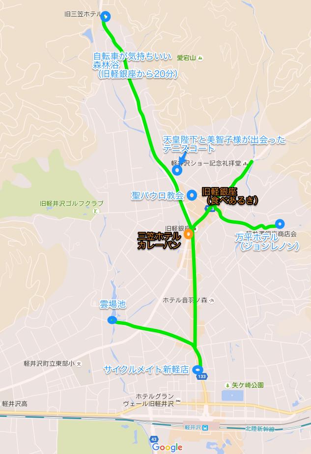 旧軽井沢マップ