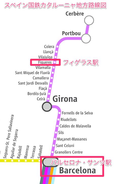 renfeカタルーニャ路線図