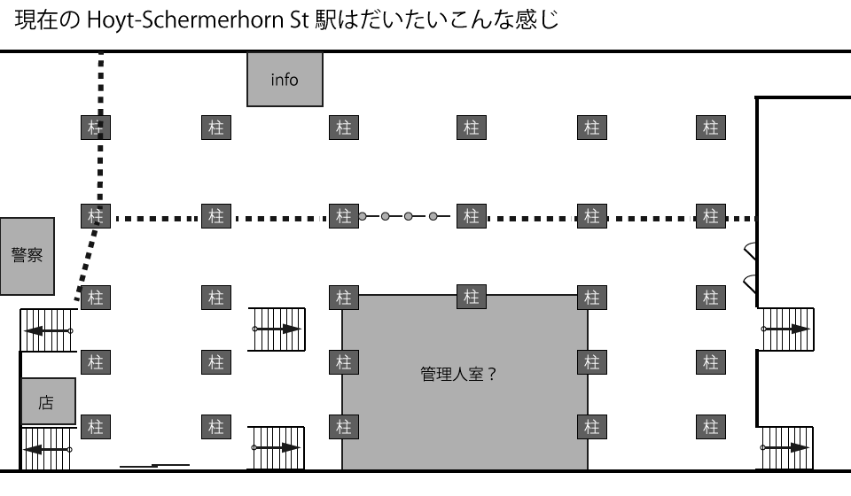 現在の駅の図面